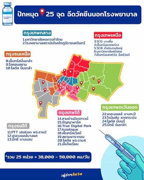 ฉีดวัคซีน ไทยร่วมใจ.com