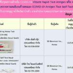 ชุดตรวจโควิด 19 Antigen test kit (ATK) บุคคลทั่วไป